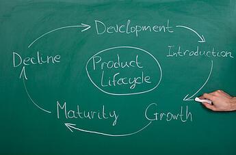 Product_LifeCycle_Chalkboard
