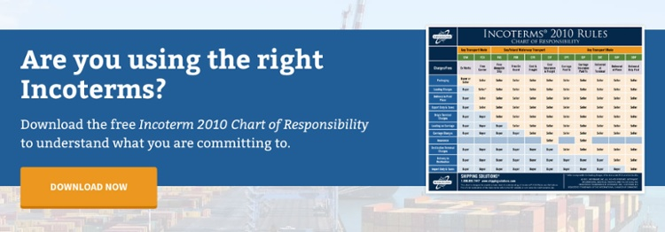 Incoterms FCA: Spotlight on Free Carrier