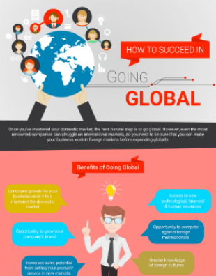 How to Succeed in Going Global