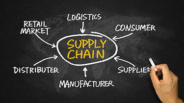 Tips for Successful Supply Chain Management and Visibility | Shipping Solutions