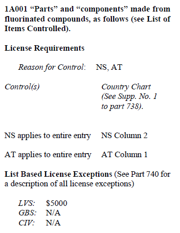 ECCN 1A001   Commerce Control List   Shipping Solutions