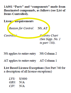 Commerce Control List | Shipping Solutions