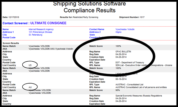 Shipping Solutions compliance results