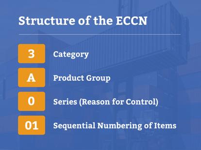ECCN.png
